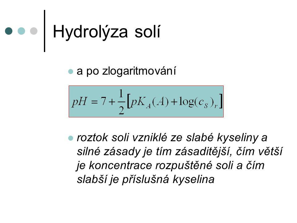 Hydrolýza solí a po zlogaritmování roztok soli vzniklé ze slabé kyseliny a silné zásady je tím zásaditější, čím větší je koncentrace rozpuštěné soli a čím slabší je příslušná kyselina