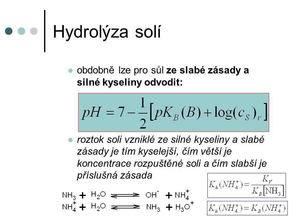 Hydrolýza solí obdobně lze pro sůl ze slabé zásady a silné kyseliny odvodit: roztok soli vzniklé ze silné kyseliny a slabé zásady je tím kyselejší, čím větší je koncentrace rozpuštěné soli a čím slabší je příslušná zásada