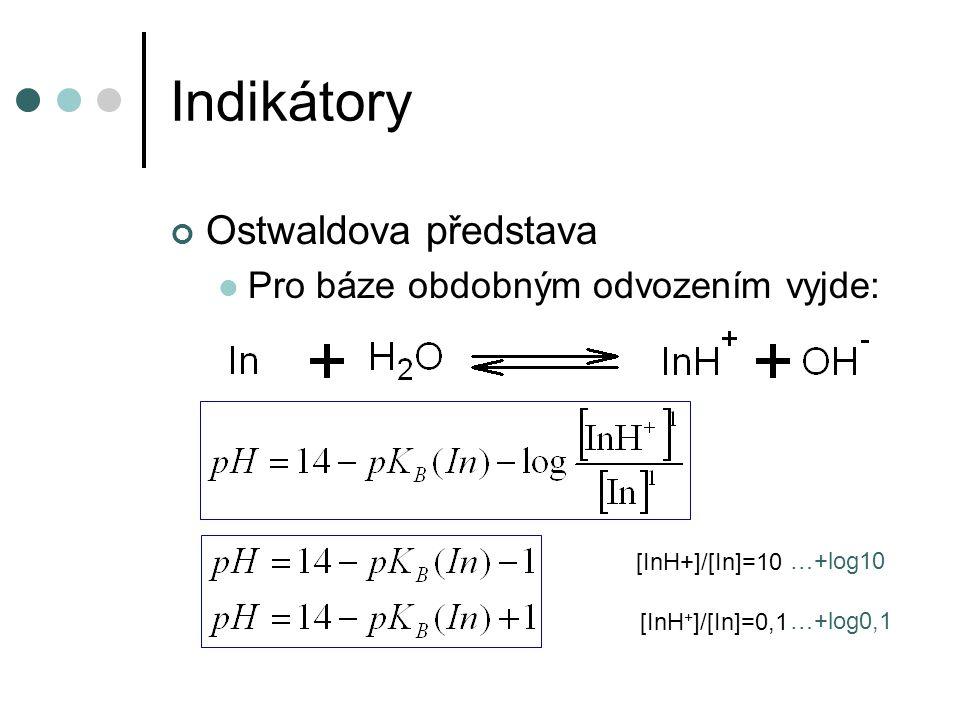 Indikátory Ostwaldova představa Pro báze obdobným odvozením vyjde: …+log10 [InH+]/[In]=10 …+log0,1 [InH + ]/[In]=0,1