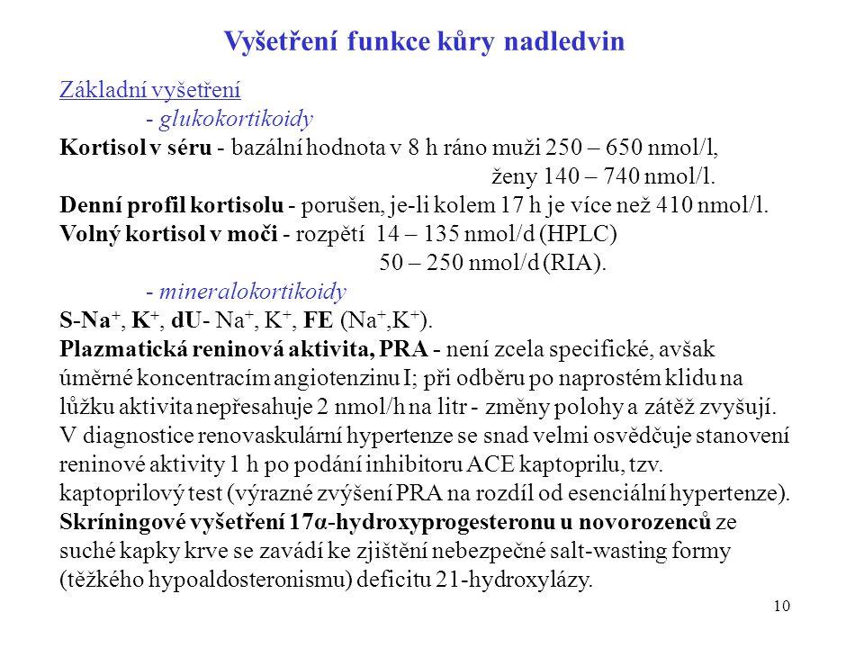 10 Vyšetření funkce kůry nadledvin Základní vyšetření - glukokortikoidy Kortisol v séru - bazální hodnota v 8 h ráno muži 250 – 650 nmol/l, ženy 140 –