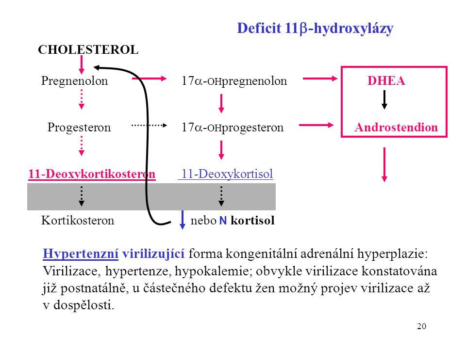 20 Deficit 11  -hydroxylázy Hypertenzní virilizující forma kongenitální adrenální hyperplazie: Virilizace, hypertenze, hypokalemie; obvykle virilizac