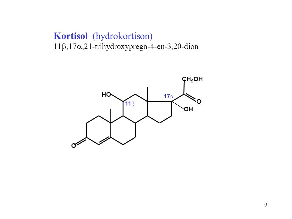 9 O OH HO O CH 2 OH 11  17  Kortisol (hydrokortison) 11 ,17 ,21-trihydroxypregn-4-en-3,20-dion