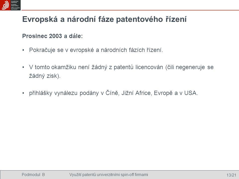 Podmodul BVyužití patentů univerzitními spin-off firmami 13/21 Evropská a národní fáze patentového řízení Pokračuje se v evropské a národních fázích řízení.