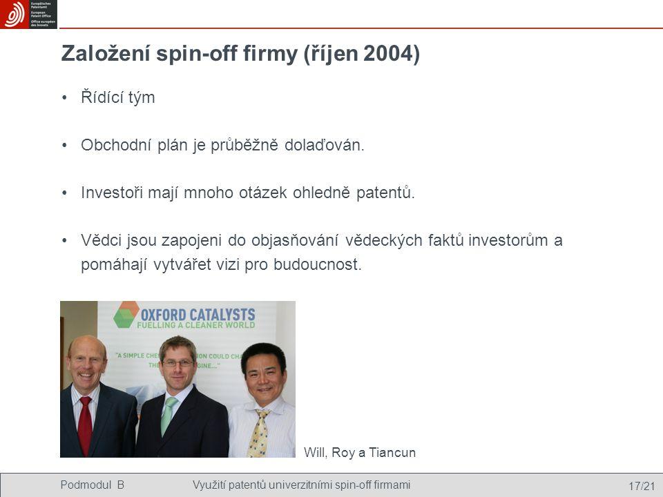Podmodul BVyužití patentů univerzitními spin-off firmami 17/21 Založení spin-off firmy (říjen 2004) Řídící tým Obchodní plán je průběžně dolaďován.