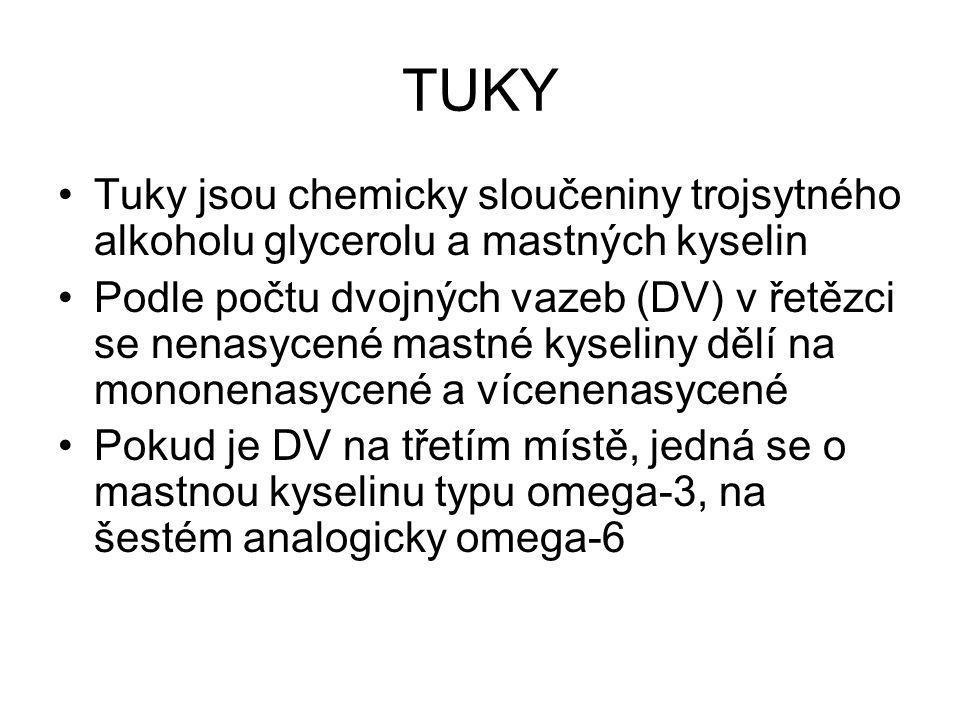 Přehled základních MK SkupinaNázev Počet uhlíků Dvojné vazbyZdroje nasycenépalmitová160 živočišné tuky,kokosový a palmový olej stearová180 živočišné tuky,kokosový a palmový olej mononenasycen éolejová181olivový olej vícenenasycené omega-3alfa-linolenová183lněné semínko, ořechy (hl.vlašské) Eikosapenta- Enová (EPA)205tuky a oleje ryb studených moří Dokosahexa- Enová (DHA)226tuky a oleje ryb studených moří omega-6linolová182většina rostlinných olejů arachidonová204 gama-linolenová183oleje brutnáku a černého rybízu transkyselinyelaidová181ztužené pokrmové tuky, margaríny