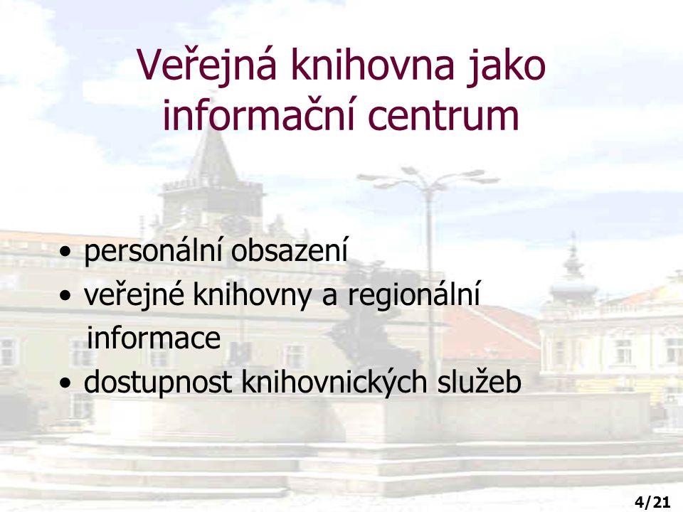 5/21 Veřejná knihovna jako informační centrum (pokračování) kooperace v síti veřejných knihoven automatizace ve veřejných knihovnách stabilní síť veřejných knihoven