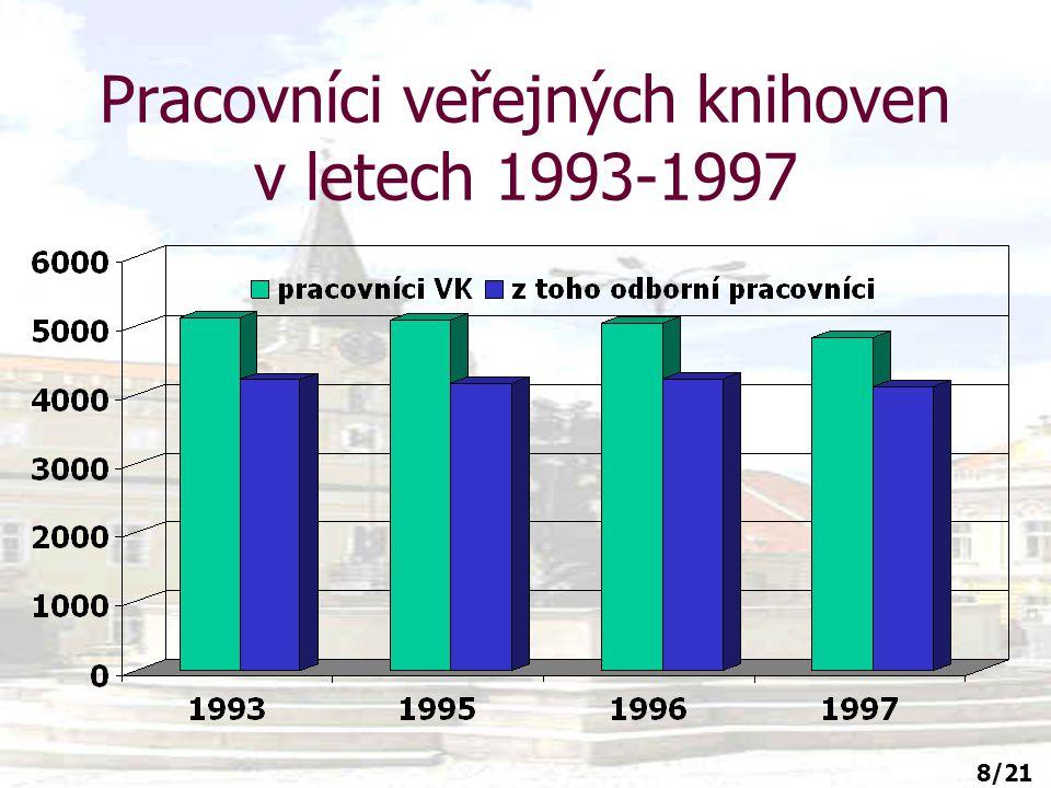 9/21 Připojení veřejných knihoven na síť Internet do roku 2000