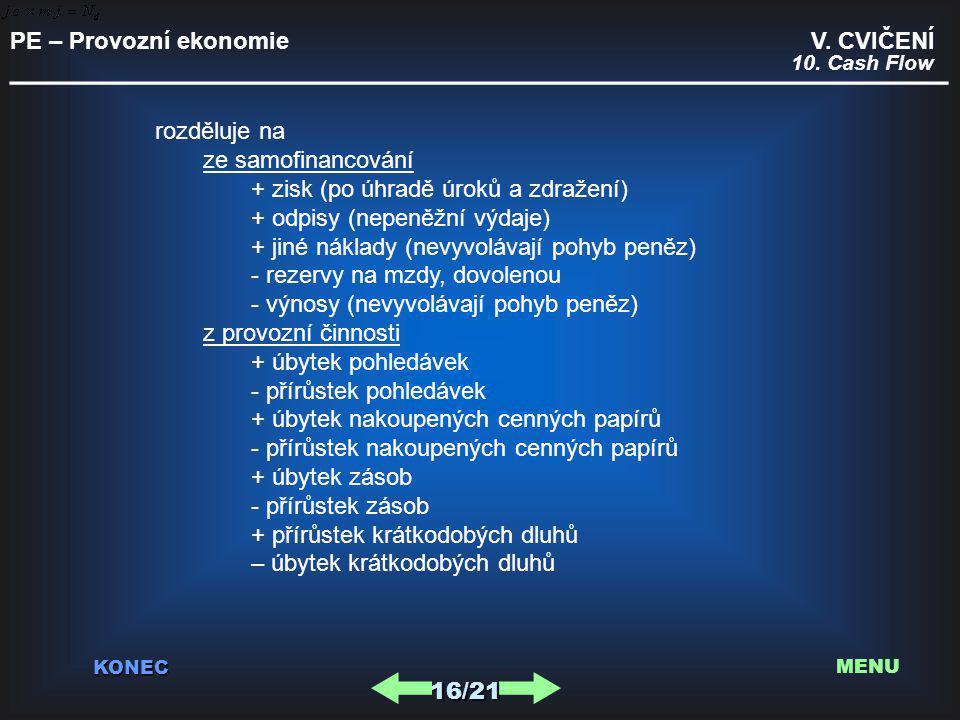 PE – Provozní ekonomie V.CVIČENÍ _________________________________________ KONEC 16/21 MENU 10.