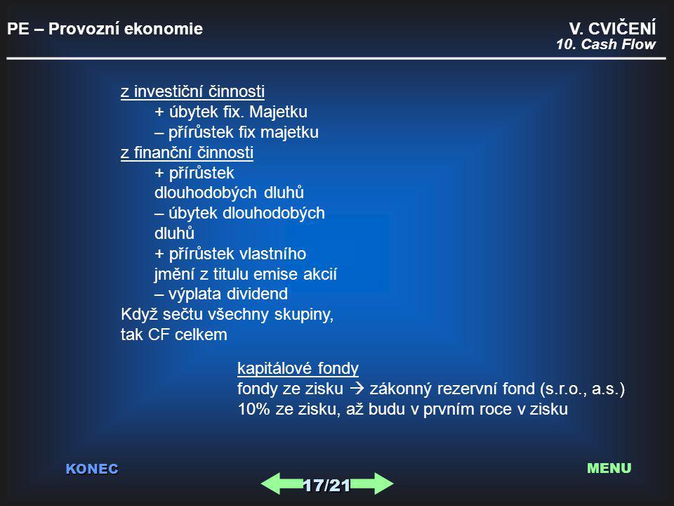 PE – Provozní ekonomie V.CVIČENÍ _________________________________________ KONEC 17/21 MENU 10.