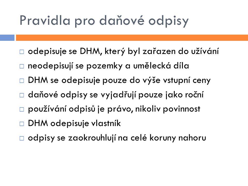 Pravidla pro daňové odpisy  odepisuje se DHM, který byl zařazen do užívání  neodepisují se pozemky a umělecká díla  DHM se odepisuje pouze do výše