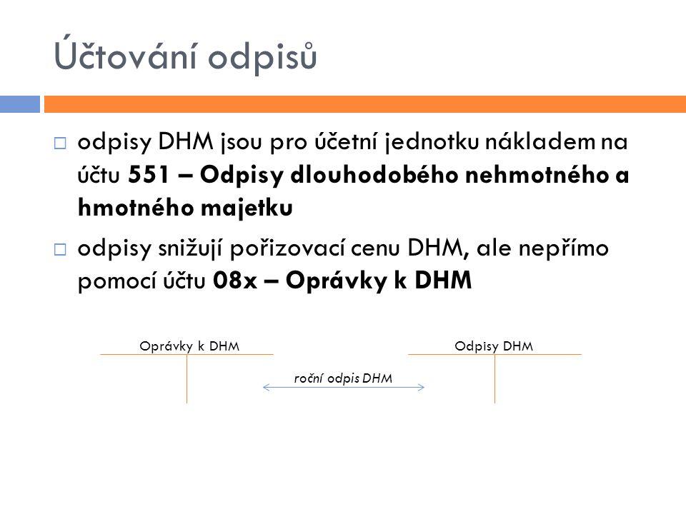 Účtování odpisů  odpisy DHM jsou pro účetní jednotku nákladem na účtu 551 – Odpisy dlouhodobého nehmotného a hmotného majetku  odpisy snižují pořizovací cenu DHM, ale nepřímo pomocí účtu 08x – Oprávky k DHM Oprávky k DHMOdpisy DHM roční odpis DHM
