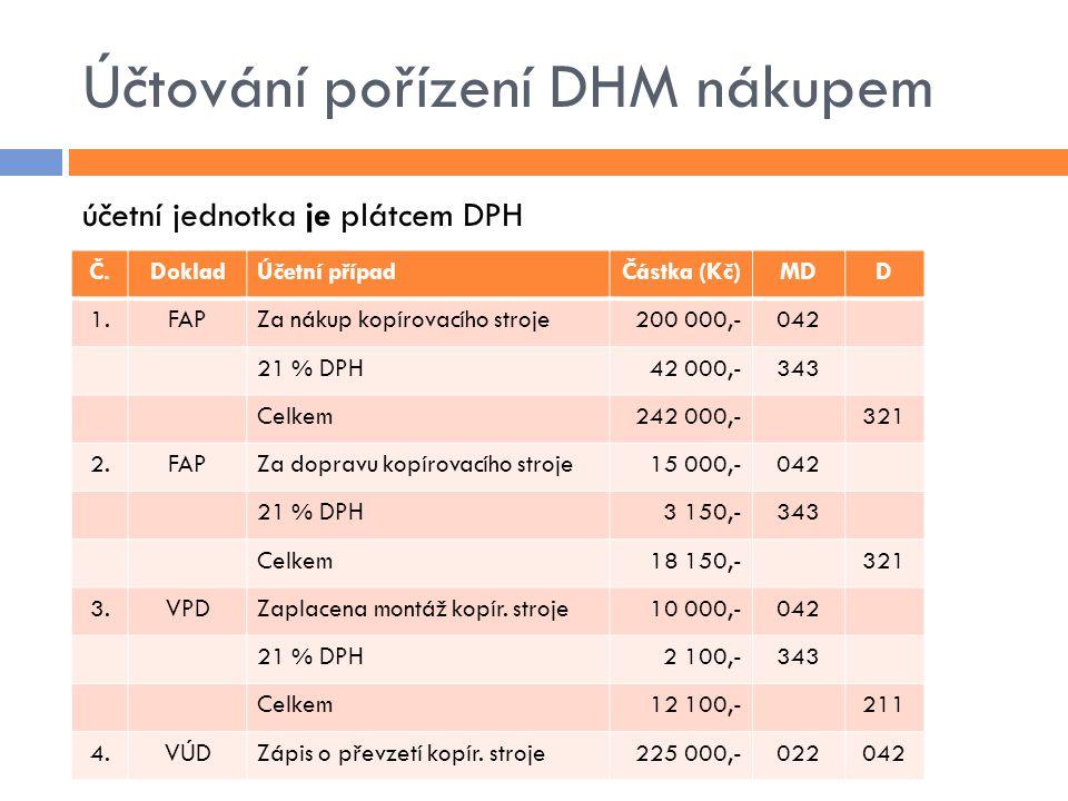 Účtování pořízení DHM nákupem účetní jednotka je plátcem DPH Č.DokladÚčetní případČástka (Kč)MDD 1.FAPZa nákup kopírovacího stroje200 000,-042 21 % DPH42 000,-343 Celkem242 000,-321 2.FAPZa dopravu kopírovacího stroje15 000,-042 21 % DPH3 150,-343 Celkem18 150,-321 3.VPDZaplacena montáž kopír.