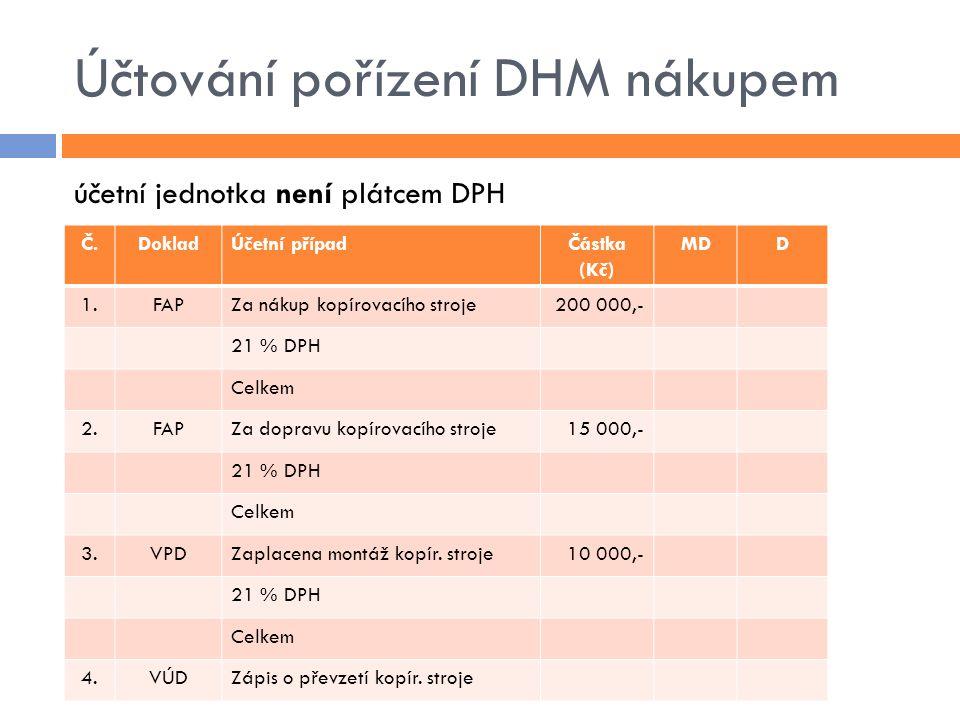 Účtování pořízení DHM nákupem účetní jednotka není plátcem DPH Č.DokladÚčetní případČástka (Kč) MDD 1.FAPZa nákup kopírovacího stroje200 000,- 21 % DPH Celkem 2.FAPZa dopravu kopírovacího stroje15 000,- 21 % DPH Celkem 3.VPDZaplacena montáž kopír.
