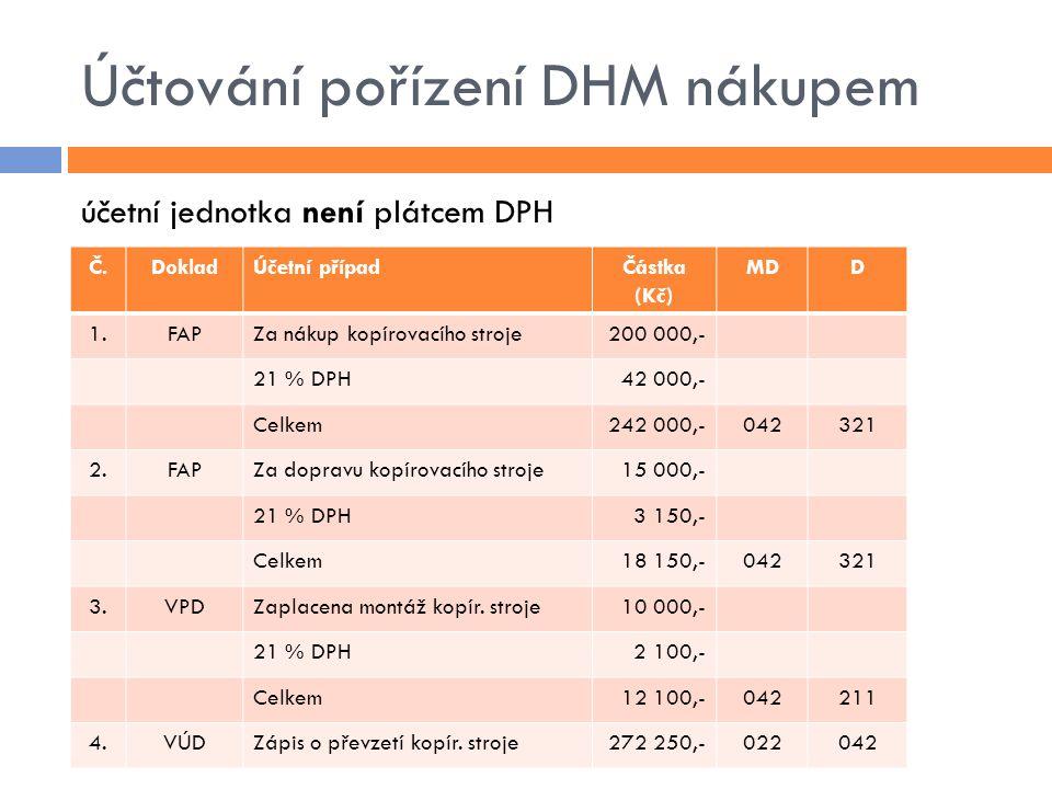Účtování pořízení DHM nákupem účetní jednotka není plátcem DPH Č.DokladÚčetní případČástka (Kč) MDD 1.FAPZa nákup kopírovacího stroje200 000,- 21 % DPH42 000,- Celkem242 000,-042321 2.FAPZa dopravu kopírovacího stroje15 000,- 21 % DPH3 150,- Celkem18 150,-042321 3.VPDZaplacena montáž kopír.