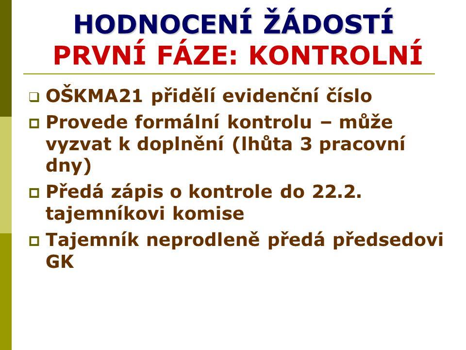 HODNOCENÍ ŽÁDOSTÍ HODNOCENÍ ŽÁDOSTÍ PRVNÍ FÁZE: KONTROLNÍ  OŠKMA21 přidělí evidenční číslo  Provede formální kontrolu – může vyzvat k doplnění (lhůta 3 pracovní dny)  Předá zápis o kontrole do 22.2.