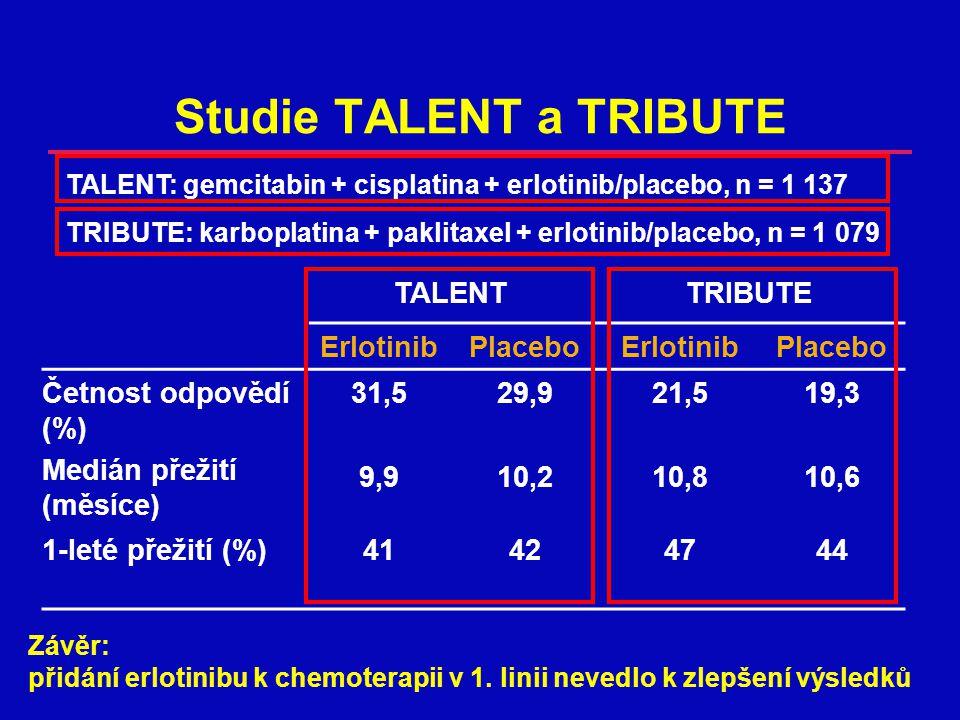 Studie TALENT a TRIBUTE TALENTTRIBUTE ErlotinibPlaceboErlotinibPlacebo Četnost odpovědí (%) Medián přežití (měsíce) 31,5 9,9 29,9 10,2 21,5 10,8 19,3 10,6 1-leté přežití (%)41424744 TALENT: gemcitabin + cisplatina + erlotinib/placebo, n = 1 137 TRIBUTE: karboplatina + paklitaxel + erlotinib/placebo, n = 1 079 Závěr: přidání erlotinibu k chemoterapii v 1.