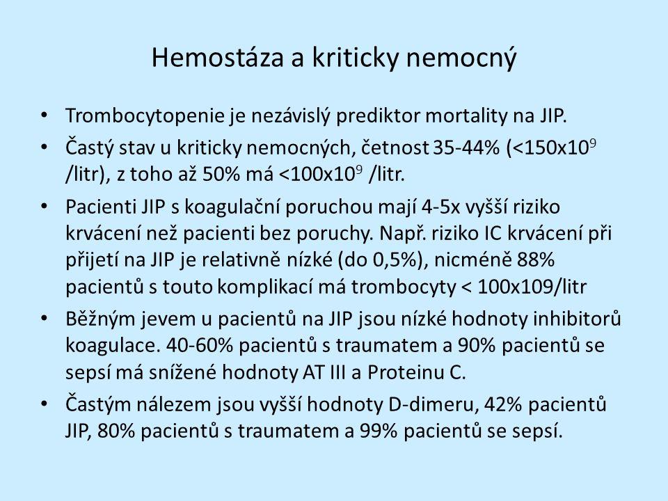 Hemostáza a kriticky nemocný Trombocytopenie je nezávislý prediktor mortality na JIP.