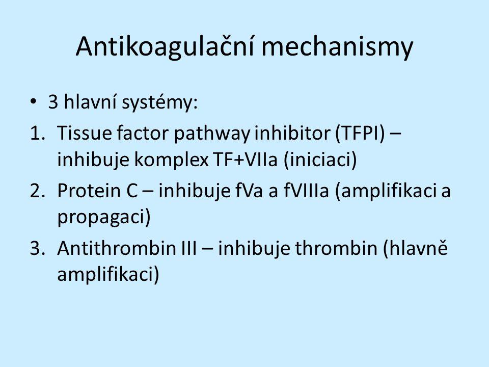 Antikoagulační mechanismy 3 hlavní systémy: 1.Tissue factor pathway inhibitor (TFPI) – inhibuje komplex TF+VIIa (iniciaci) 2.Protein C – inhibuje fVa a fVIIIa (amplifikaci a propagaci) 3.Antithrombin III – inhibuje thrombin (hlavně amplifikaci)