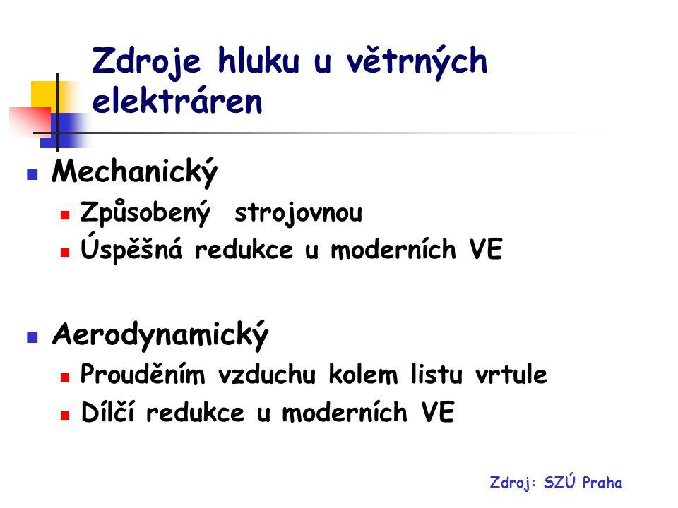 Zdroje hluku u větrných elektráren Mechanický Způsobený strojovnou Úspěšná redukce u moderních VE Aerodynamický Prouděním vzduchu kolem listu vrtule Dílčí redukce u moderních VE Zdroj: SZÚ Praha