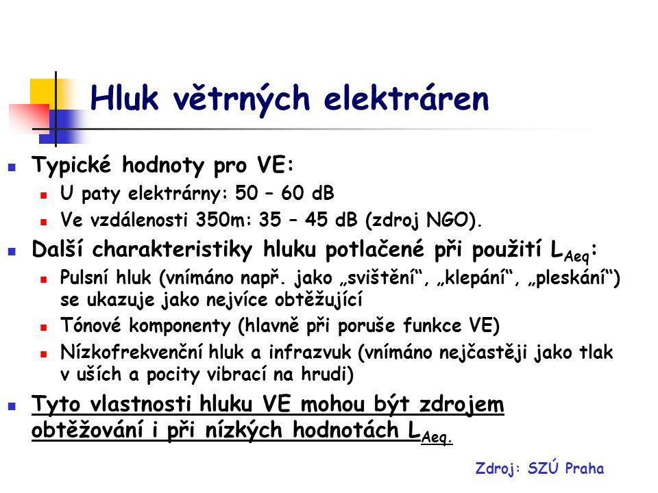 Hluk větrných elektráren Typické hodnoty pro VE: U paty elektrárny: 50 – 60 dB Ve vzdálenosti 350m: 35 – 45 dB (zdroj NGO).