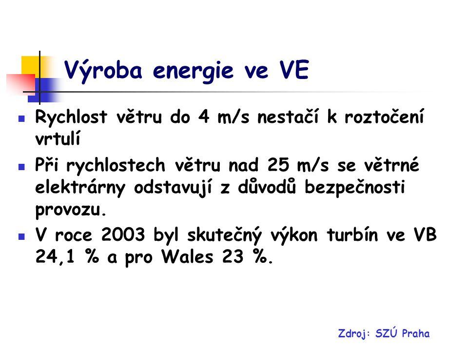 Výroba energie ve VE Rychlost větru do 4 m/s nestačí k roztočení vrtulí Při rychlostech větru nad 25 m/s se větrné elektrárny odstavují z důvodů bezpečnosti provozu.