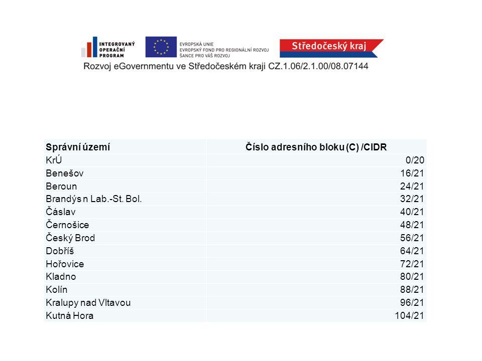 Správní územíČíslo adresního bloku (C) /CIDR KrÚ0/20 Benešov16/21 Beroun24/21 Brandýs n Lab.-St.