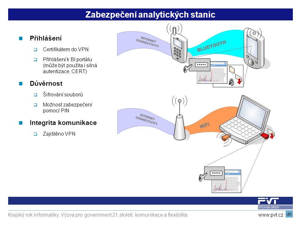 18 www.pvt.cz Krajský rok informatiky, Výzva pro government 21.století: komunikace a flexibilita Zabezpečení analytických stanic Přihlášení  Certifik
