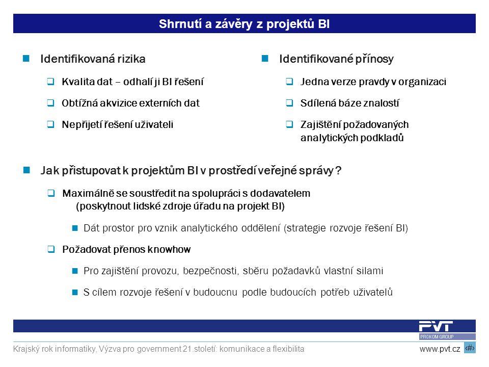 21 www.pvt.cz Krajský rok informatiky, Výzva pro government 21.století: komunikace a flexibilita Shrnutí a závěry z projektů BI Identifikovaná rizika