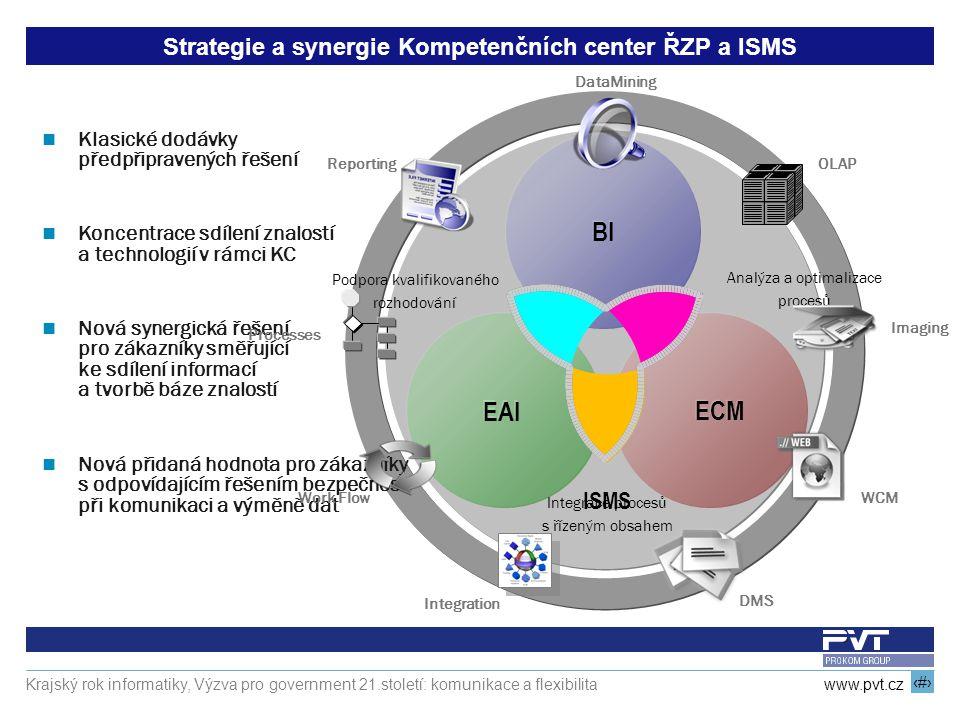 3 www.pvt.cz Krajský rok informatiky, Výzva pro government 21.století: komunikace a flexibilita Strategie a synergie Kompetenčních center ŘZP a ISMS I