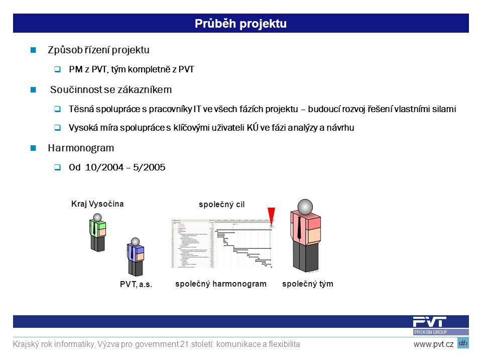 6 www.pvt.cz Krajský rok informatiky, Výzva pro government 21.století: komunikace a flexibilita Průběh projektu Způsob řízení projektu  PM z PVT, tým