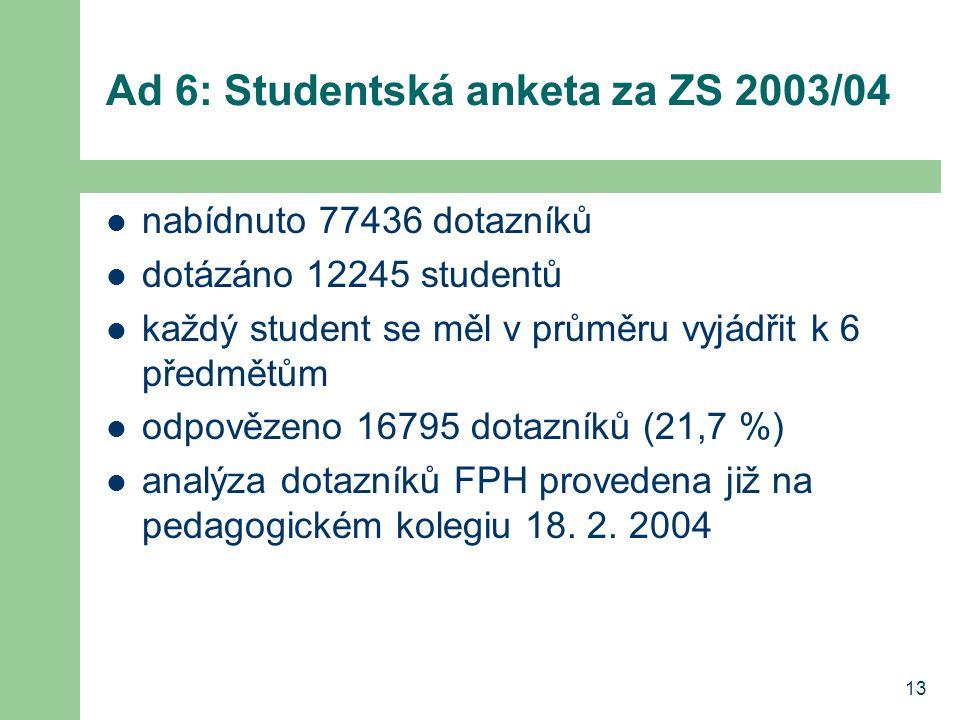 13 Ad 6: Studentská anketa za ZS 2003/04 nabídnuto 77436 dotazníků dotázáno 12245 studentů každý student se měl v průměru vyjádřit k 6 předmětům odpov
