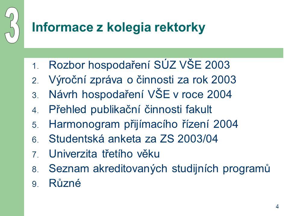 4 Informace z kolegia rektorky 1. Rozbor hospodaření SÚZ VŠE 2003 2. Výroční zpráva o činnosti za rok 2003 3. Návrh hospodaření VŠE v roce 2004 4. Pře