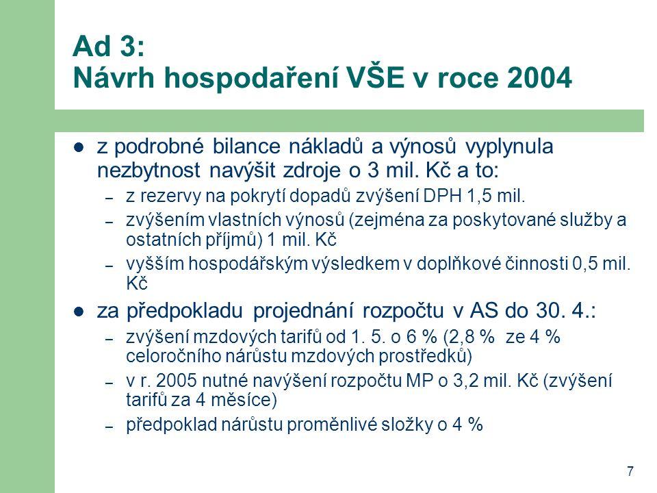 8 Ad 3: Návrh hospodaření VŠE v roce 2004 Nová místa – 1,7 míst studijních referentek (F2 0,6; F3 0,4; F4 0,7) – 1,25 místa zahraniční styky – 1,33 místa interní auditor a obrana a ochrana objektu – 4,75 místa pro studijní a informační centrum Jarov Fond rektorky 5,9 mil.