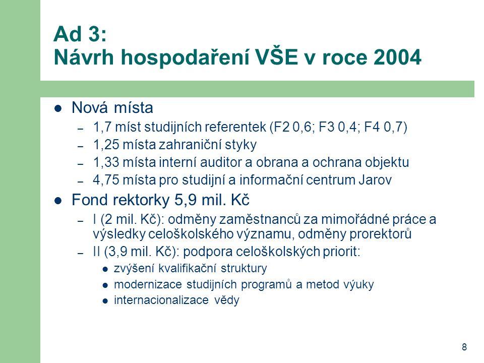 29 Termíny termíny kolegií děkana FPH: – 19.5., 30.
