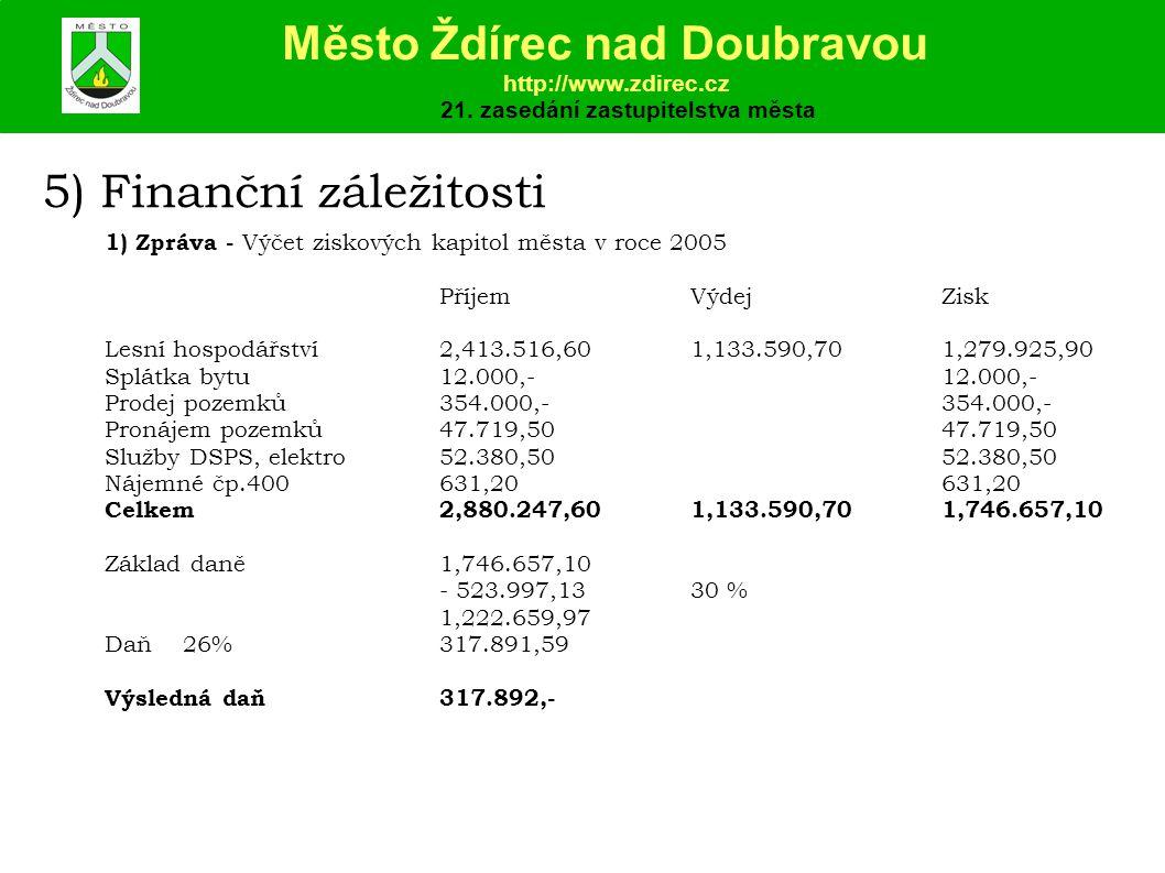 5) Finanční záležitosti 1) Zpráva - Výčet ziskových kapitol města v roce 2005 Příjem Výdej Zisk Lesní hospodářství2,413.516,601,133.590,701,279.925,90 Splátka bytu12.000,-12.000,- Prodej pozemků354.000,-354.000,- Pronájem pozemků 47.719,5047.719,50 Služby DSPS, elektro52.380,5052.380,50 Nájemné čp.400 631,20 631,20 Celkem 2,880.247,601,133.590,701,746.657,10 Základ daně 1,746.657,10 - 523.997,1330 % 1,222.659,97 Daň 26%317.891,59 Výsledná daň317.892,- Město Ždírec nad Doubravou http://www.zdirec.cz 21.