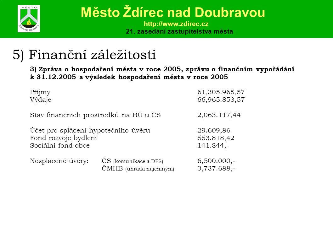 5) Finanční záležitosti 3) Zpráva o hospodaření města v roce 2005, zprávu o finančním vypořádání k 31.12.2005 a výsledek hospodaření města v roce 2005 Příjmy61,305.965,57 Výdaje66,965.853,57 Stav finančních prostředků na BÚ u ČS2,063.117,44 Účet pro splácení hypotečního úvěru29.609,86 Fond rozvoje bydlení553.818,42 Sociální fond obce141.844,- Nesplacené úvěry:ČS (komunikace a DPS) 6,500.000,- ČMHB (úhrada nájemným) 3,737.688,- Město Ždírec nad Doubravou http://www.zdirec.cz 21.