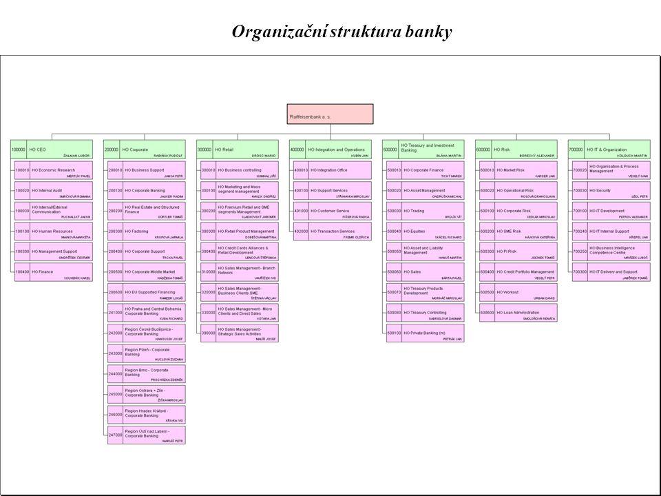 Údaje o členech dozorčí rady, členech představenstva a členech vrcholného vedení banky Dozorčí rada: Dr.
