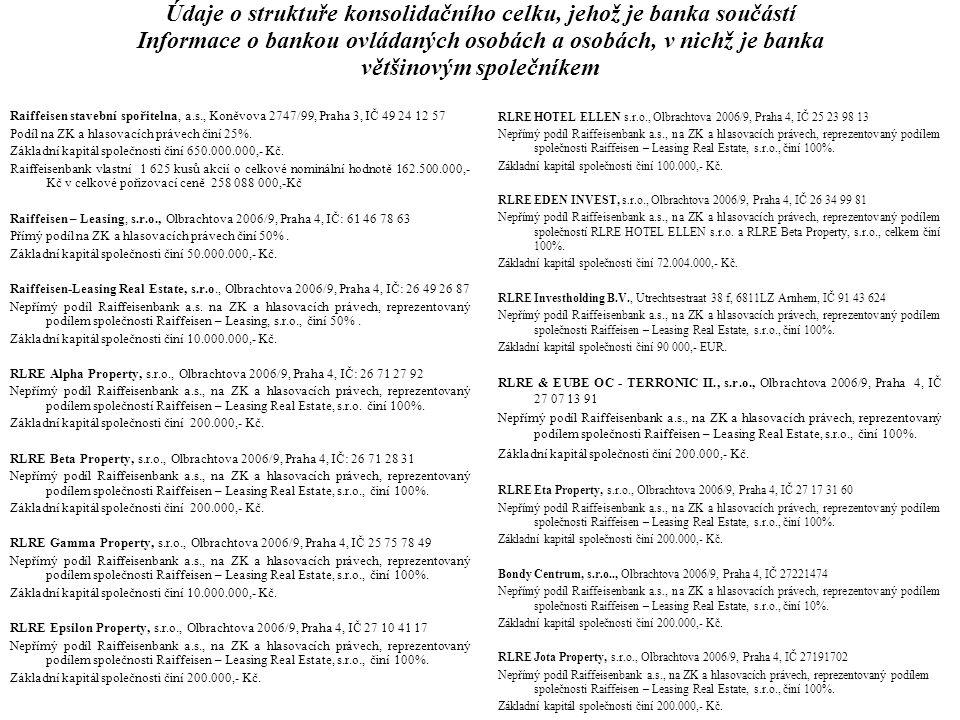 Údaje o členech dozorčí rady, členech představenstva a členech vrcholného vedení banky Souhrnná výše bankou poskytnutých úvěrů členům dozorčí rady, členům představenstva a dalším vedoucím zaměstnancům banky k 30.6.2008 byla 102 468 374,- Kč.