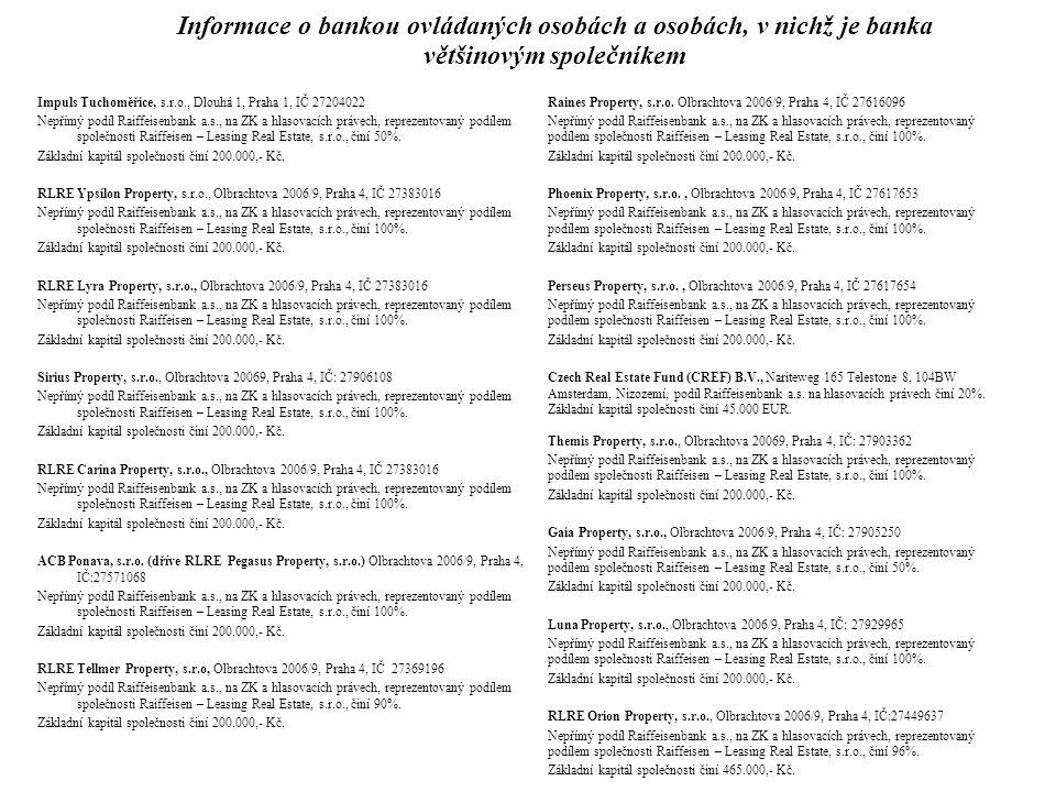 Informace o bankou ovládaných osobách a osobách, v nichž je banka většinovým společníkem Kalypso Property, s.r.o., Olbrachtova 2006/9, Praha 4, IČ: 27932260 Nepřímý podíl Raiffeisenbank a.s., na ZK a hlasovacích právech, reprezentovaný podílem společnosti Raiffeisen – Leasing Real Estate, s.r.o., činí 100%.