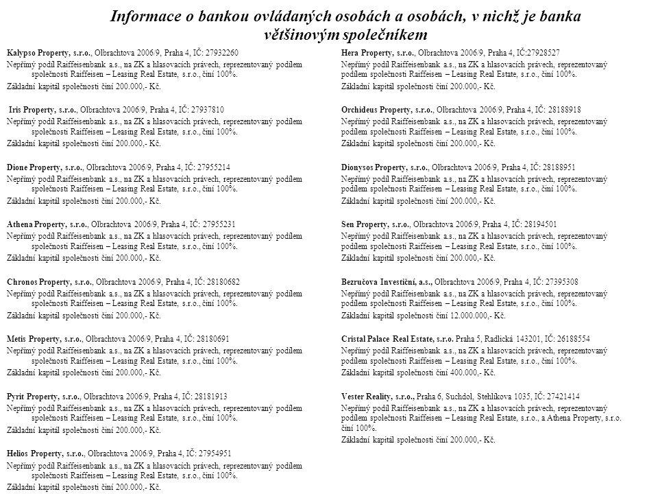Informace o bankou ovládaných osobách a osobách, v nichž je banka většinovým společníkem Aither Property, s.r.o., Olbrachtova 2006/9, Praha 4, IČ: 28374789 Nepřímý podíl Raiffeisenbank a.s., na ZK a hlasovacích právech, reprezentovaný podílem společnosti Raiffeisen – Leasing Real Estate, s.r.o., činí 100%.