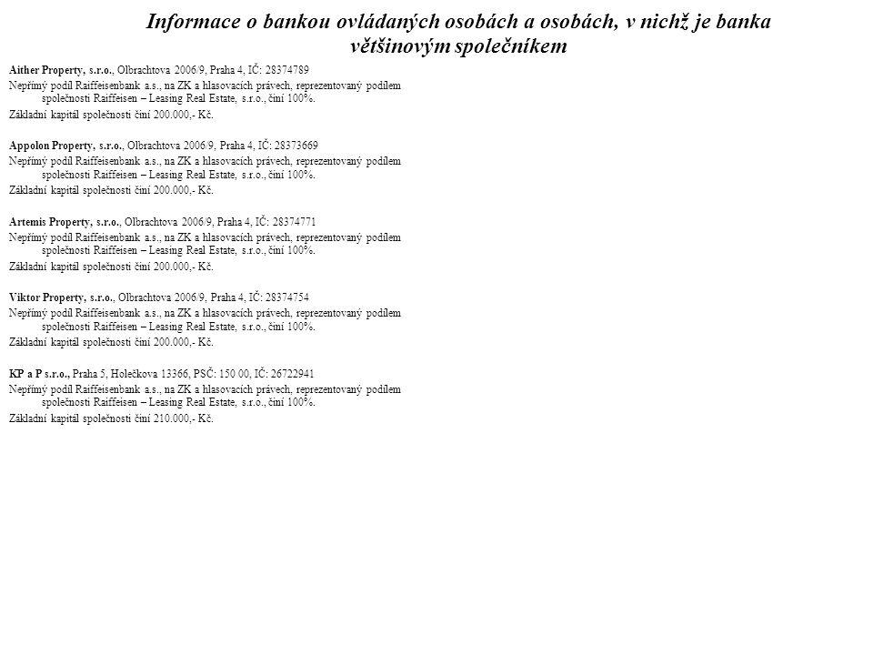 Informace o bankou ovládaných osobách a osobách, v nichž je banka většinovým společníkem Aither Property, s.r.o., Olbrachtova 2006/9, Praha 4, IČ: 283