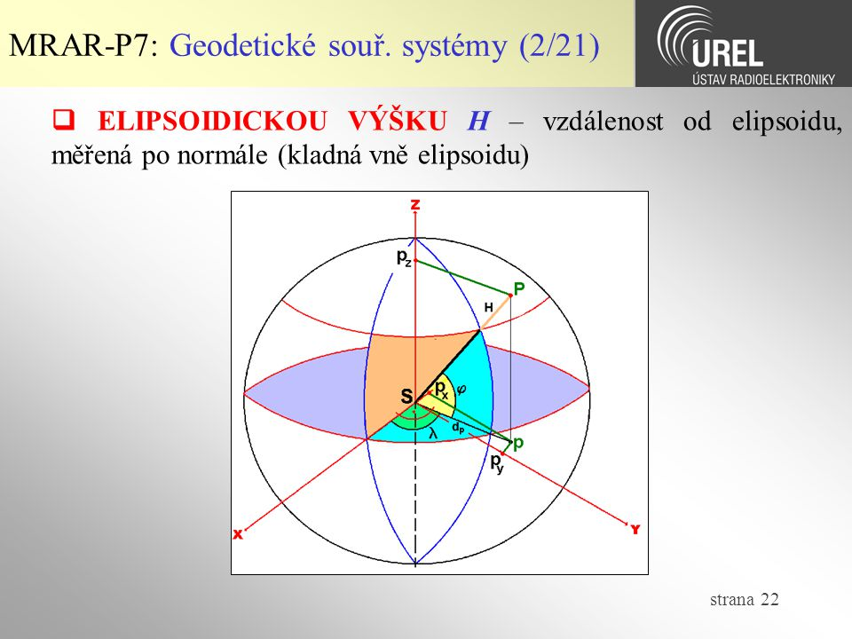 strana 22 MRAR-P7: Geodetické souř. systémy (2/21)  ELIPSOIDICKOU VÝŠKU H – vzdálenost od elipsoidu, měřená po normále (kladná vně elipsoidu)
