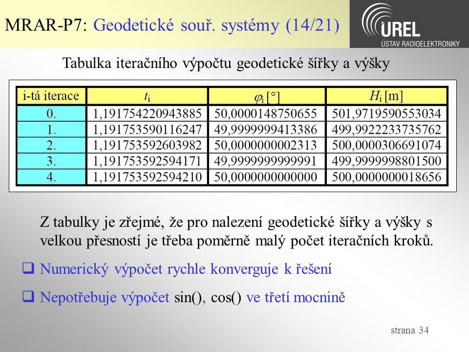 strana 34 MRAR-P7: Geodetické souř. systémy (14/21) Tabulka iteračního výpočtu geodetické šířky a výšky Z tabulky je zřejmé, že pro nalezení geodetick