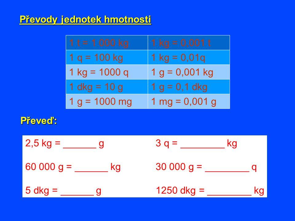 Převody jednotek hmotnosti 1 t = 1 000 kg1 kg = 0,001 t 1 q = 100 kg1 kg = 0,01q 1 kg = 1000 q1 g = 0,001 kg 1 dkg = 10 g1 g = 0,1 dkg 1 g = 1000 mg1