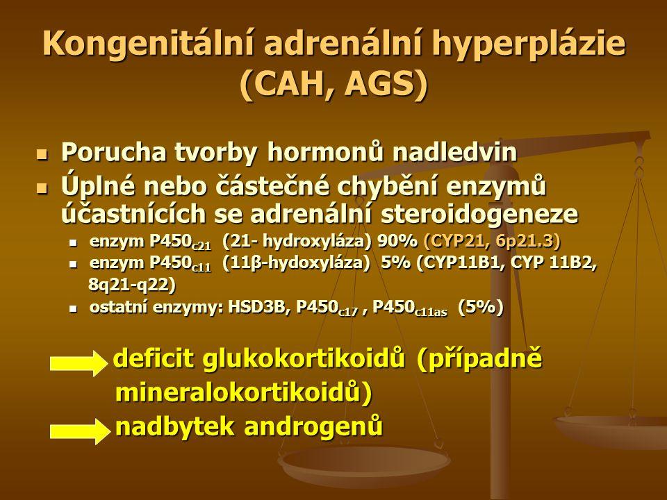 Kongenitální adrenální hyperplázie (CAH, AGS) Porucha tvorby hormonů nadledvin Porucha tvorby hormonů nadledvin Úplné nebo částečné chybění enzymů úča