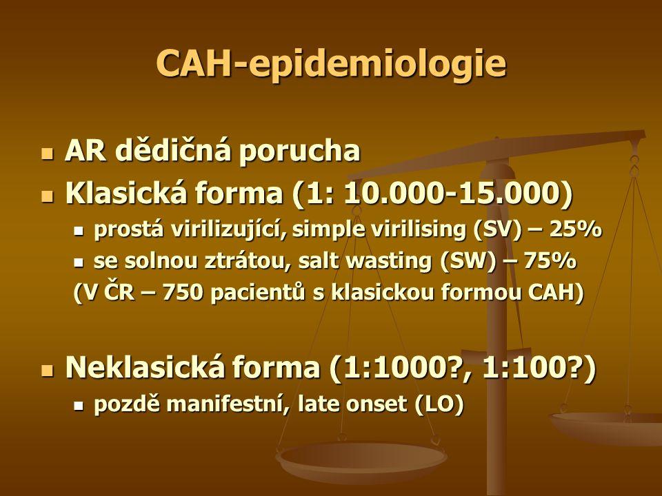 Diagnostika CAH I (klasická forma) Novorozenec ženského pohlaví (46,XX) Novorozenec ženského pohlaví (46,XX) Diagnóza obvykle snadná – různý stupeň virilizace zevního genitálu (Prader I-V) Diagnóza obvykle snadná – různý stupeň virilizace zevního genitálu (Prader I-V) (pozor na Prader V – zevní genitál kompletně mužský, nehmatná testes) (pozor na Prader V – zevní genitál kompletně mužský, nehmatná testes) Novorozenec mužského pohlaví (46,XY) Novorozenec mužského pohlaví (46,XY) Projevy androgenní stimulace zevního genitálu nemusí být nápadné (větší penis, pigmentace skrota) Projevy androgenní stimulace zevního genitálu nemusí být nápadné (větší penis, pigmentace skrota) Může uniknout včasné diagnostice Může uniknout včasné diagnostice Hrozí nepoznaný metabolický rozvrat Hrozí nepoznaný metabolický rozvrat Vysoká hladina adrenálních androgenů (17-OHP, A-dionu, Vysoká hladina adrenálních androgenů (17-OHP, A-dionu, testosteronu) a ACTH testosteronu) a ACTH Hyperplázie nadledvin při USG (příp.CT) vyšetření Hyperplázie nadledvin při USG (příp.CT) vyšetření