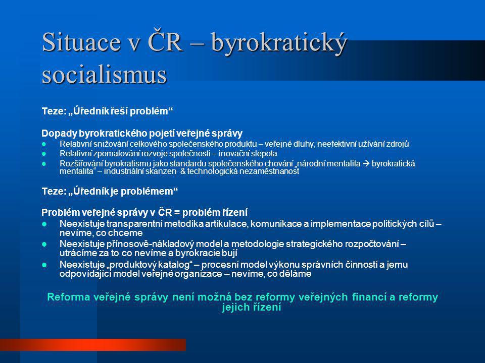 """Situace v ČR – byrokratický socialismus Teze: """"Úředník řeší problém"""" Dopady byrokratického pojetí veřejné správy Relativní snižování celkového společe"""