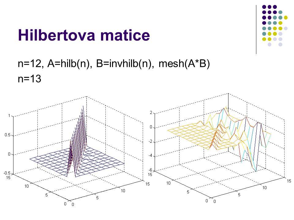 n=12, A=hilb(n), B=invhilb(n), mesh(A*B) n=13 Hilbertova matice