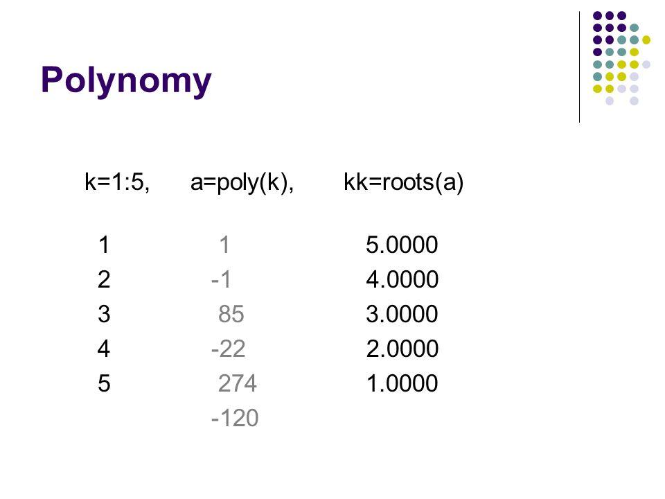 Polynomy k=1:5, a=poly(k), kk=roots(a) 1 1 5.0000 2 -1 4.0000 3 85 3.0000 4 -22 2.0000 5 274 1.0000 -120