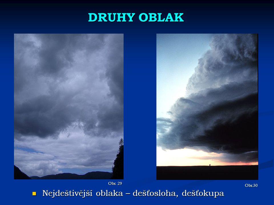 DRUHY OBLAK Nejdeštivější oblaka – dešťosloha, dešťokupa Nejdeštivější oblaka – dešťosloha, dešťokupa Obr. 29 Obr.30